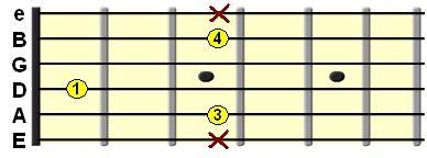 Guitar Chord Lesson