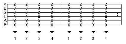 Learn How to Read Guitar Tab
